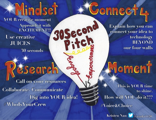 30 Second Pitch: Engage-vs-Empowerment #IMMOOC – T.R.U.E. G.R.I.T.